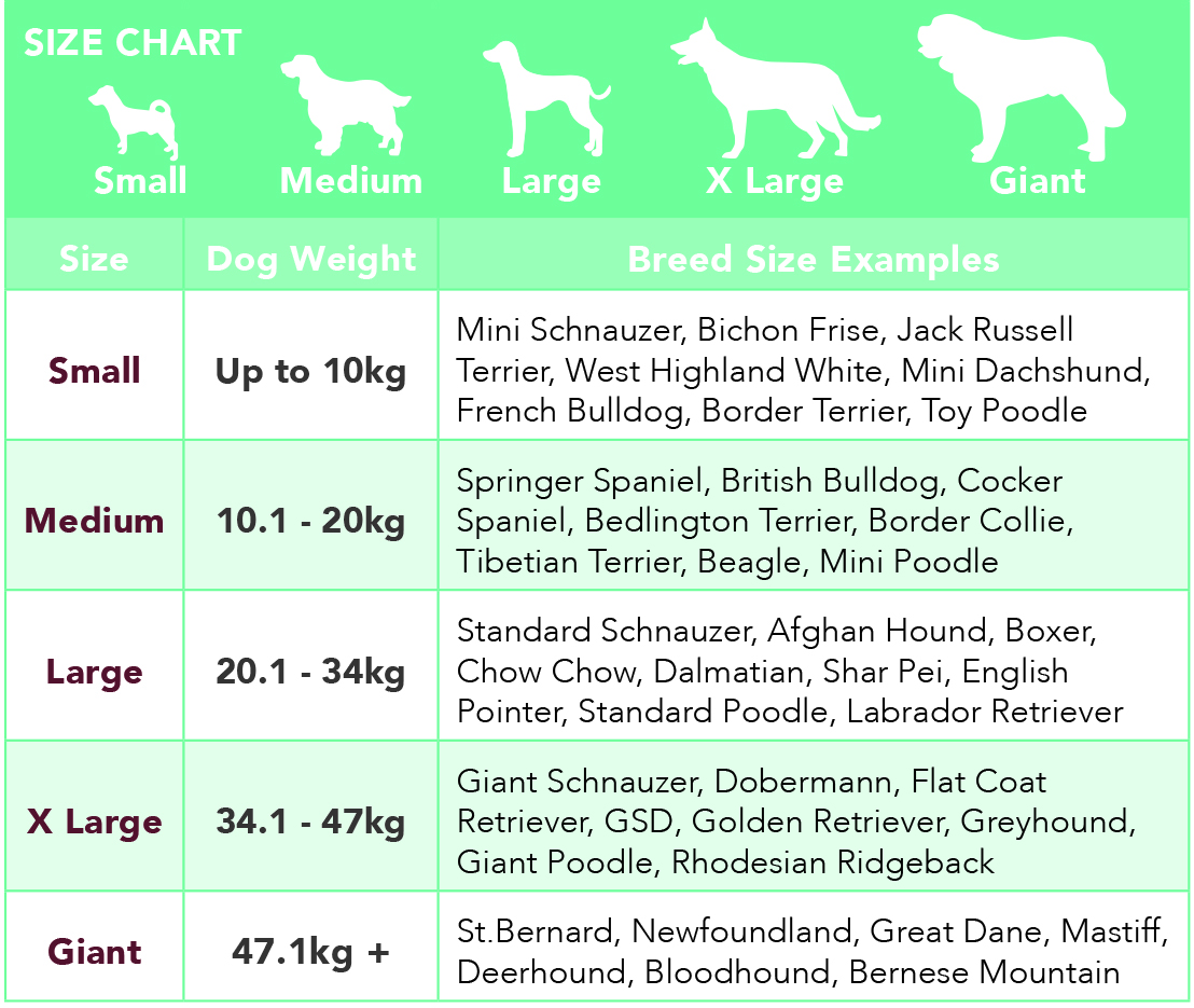 Pet-size-chart Dog Cremation